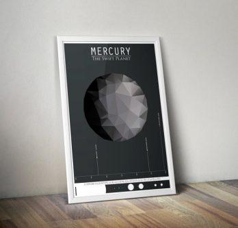 Mercury poster unique gift ideas for a Virgo man