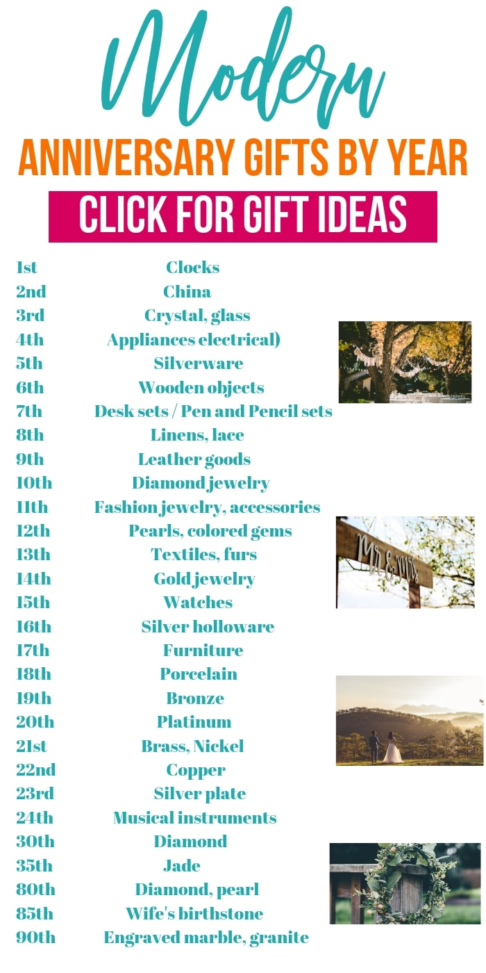 Wedding Anniversary Gifts by Year | Modern Wedding Anniversary Gift Ideas listed for every year | Themes for each wedding anniversary year | What to buy for a first anniversary (clocks) gift. How to celebrate a golden 50th anniversary | What is the anniversary gift for each year? Wedding anniversary Gifts for Men | Anniversary Presents for Husband and Wife #gifts #anniversary #wedding #modern