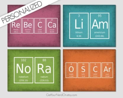 Personalized Periodic Table Print