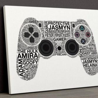 Ps4 Personalized Word Art Poster