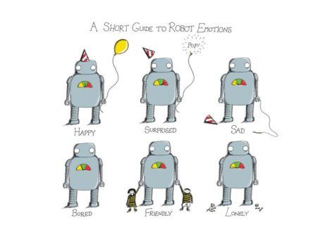 Robot Emotions Print